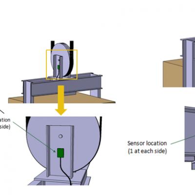 Elevator Sensor   Weight and Overload Sensor   Flexo Industries